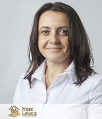 Sylwia Raczko-Kuszilek