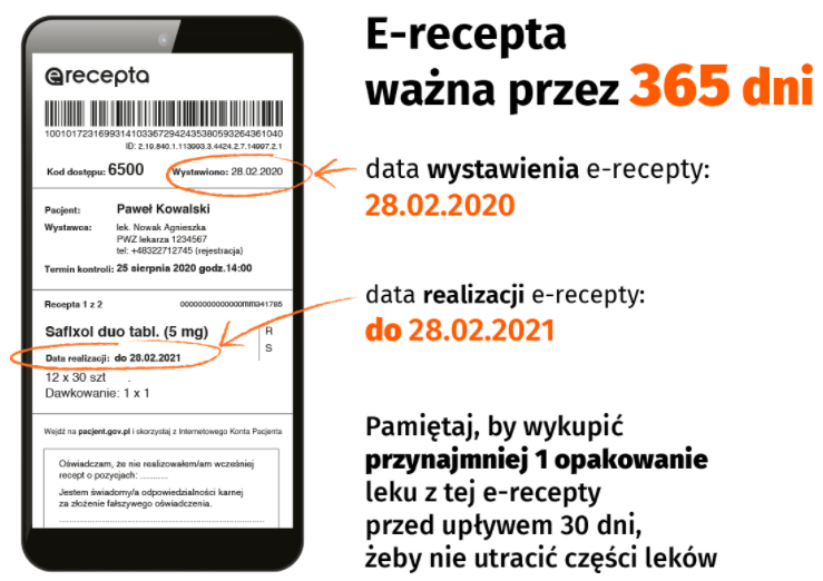 E-recepta ważna przez 365 dni